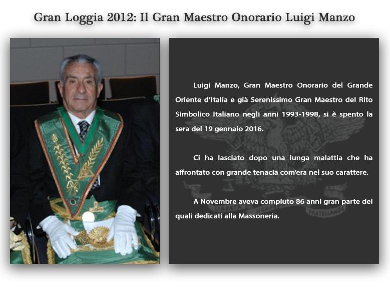 Fratello Luigi Manzo